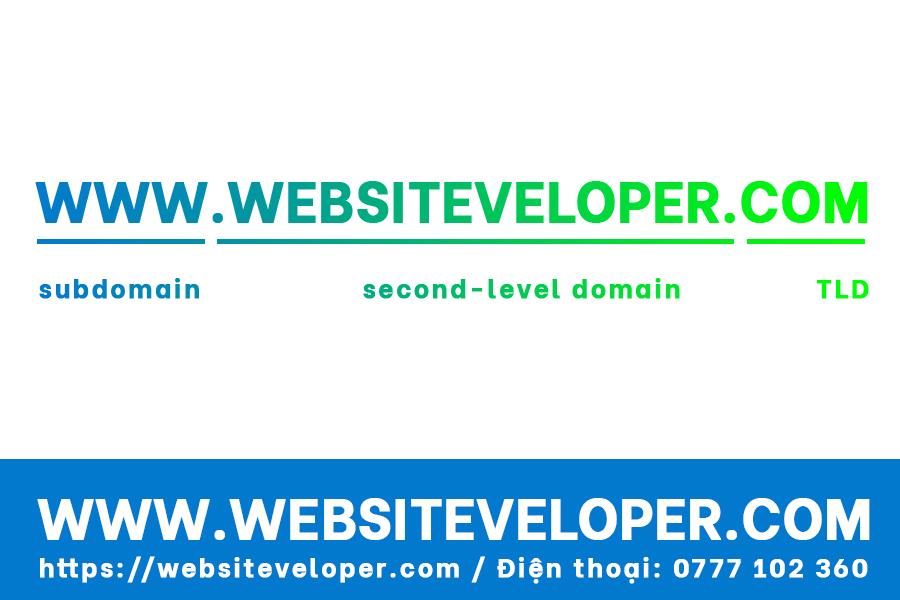 Cấu trúc của Domain name